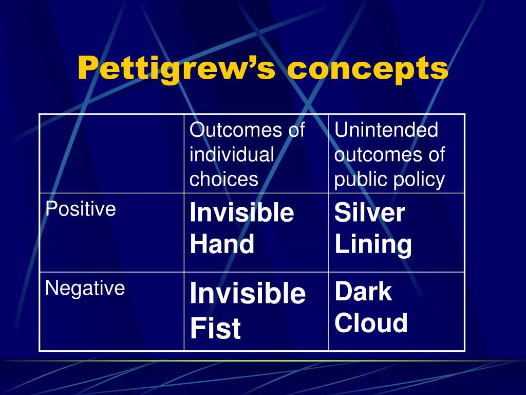 Pettigrew's concepts