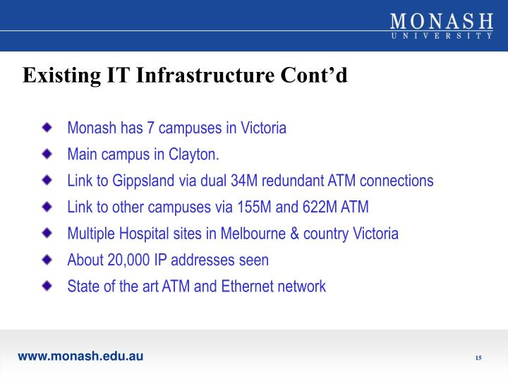 Existing IT Infrastructure Cont'd