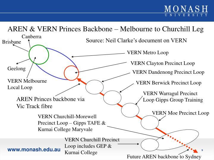 AREN & VERN Princes Backbone – Melbourne to Churchill Leg