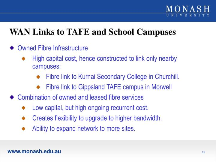 WAN Links to TAFE and School Campuses