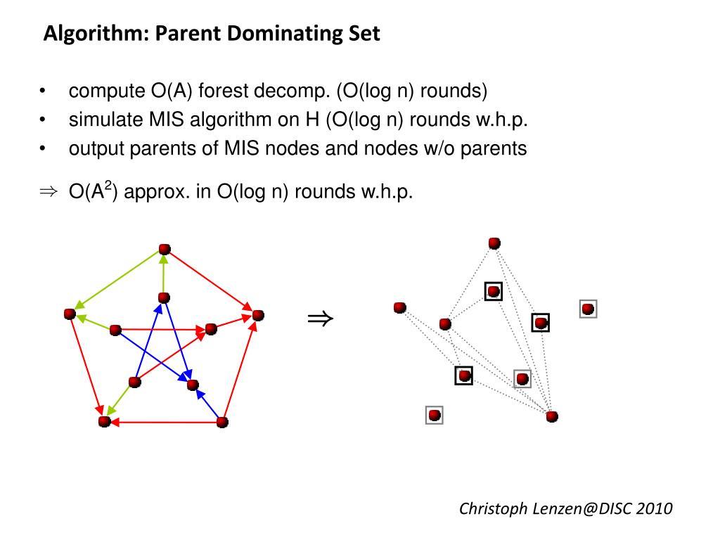 Algorithm: Parent Dominating Set