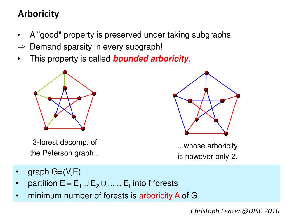 Arboricity
