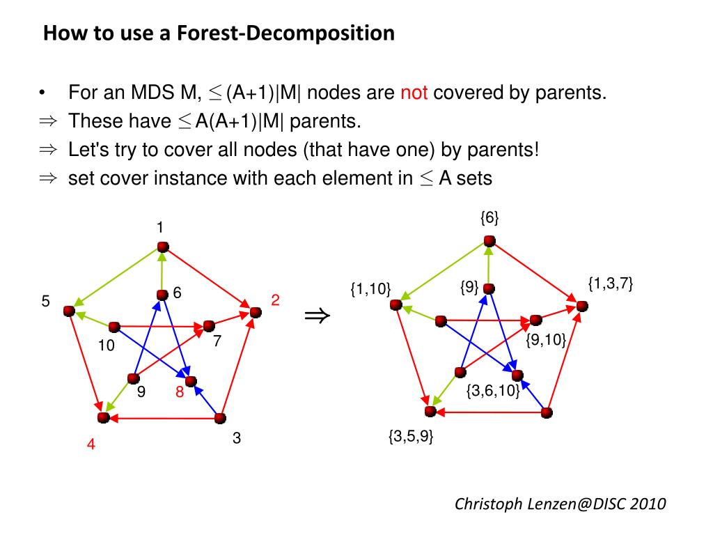 How to use a Forest-Decomposition