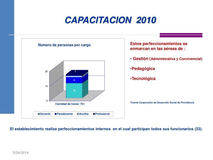CAPACITACION  2010