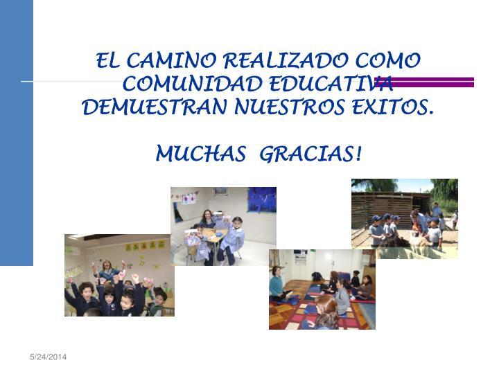 EL CAMINO REALIZADO COMO COMUNIDAD EDUCATIVA  DEMUESTRAN NUESTROS EXITOS.