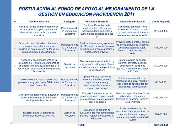 POSTULACIÓN AL FONDO DE APOYO AL MEJORAMIENTO DE LA GESTIÓN EN EDUCACIÓN PROVIDENCIA