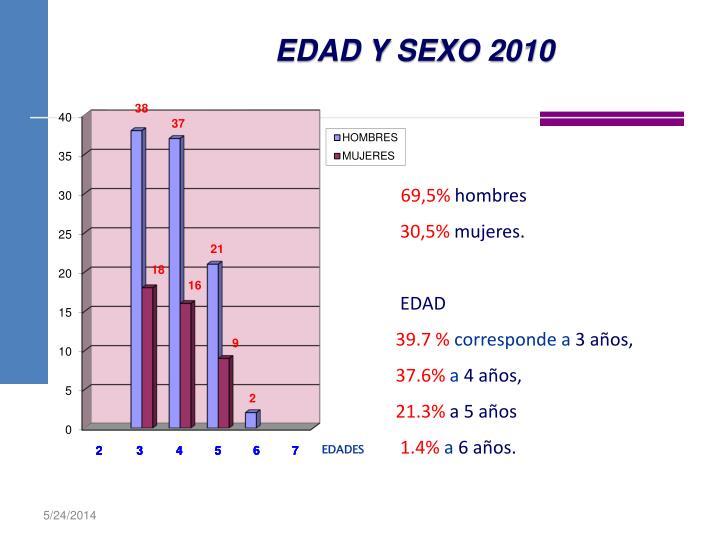 EDAD Y SEXO 2010