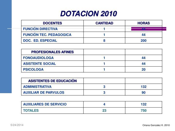 DOTACION 2010
