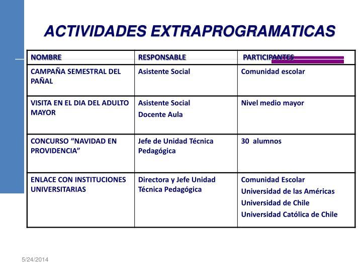 ACTIVIDADES EXTRAPROGRAMATICAS