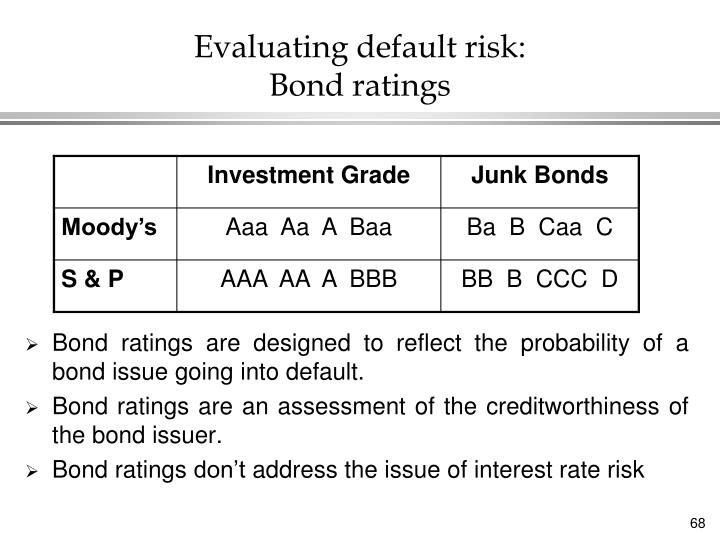 Evaluating default risk: