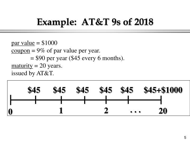 $45      $45     $45     $45    $45     $45+$1000