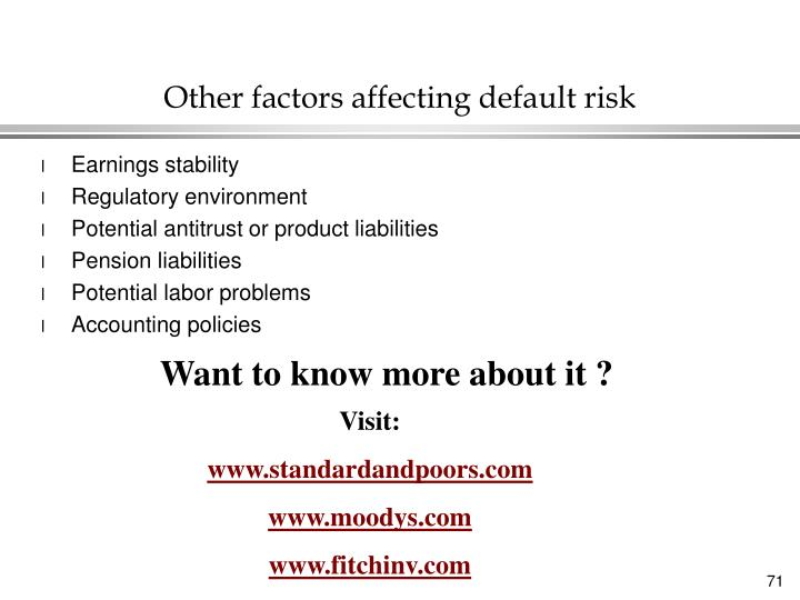 Other factors affecting default risk