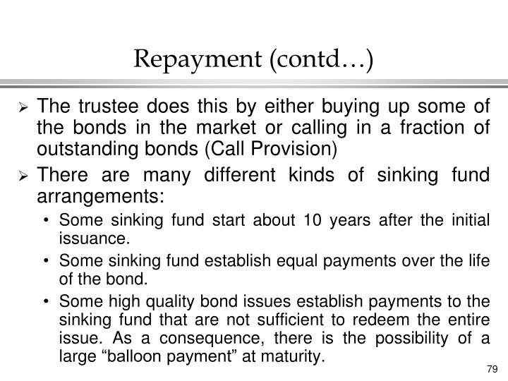 Repayment (contd…)