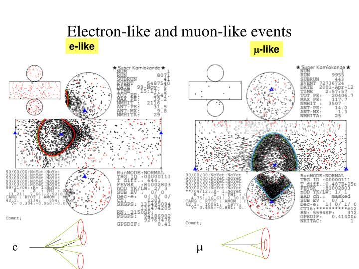 Electron-like and muon-like events