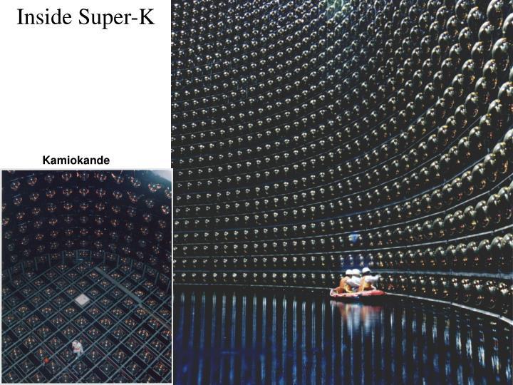 Inside Super-K