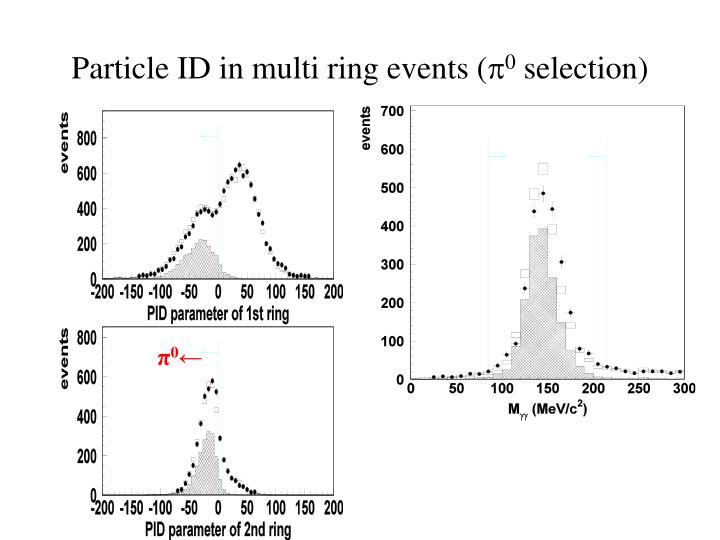 Particle ID in multi ring events (