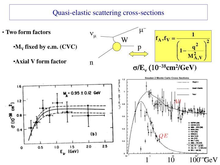 Quasi-elastic scattering cross-sections