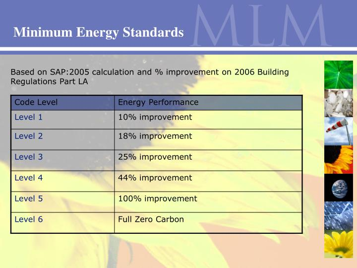 Minimum Energy Standards