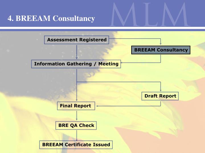 4. BREEAM Consultancy