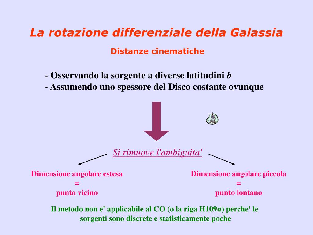 La rotazione differenziale della Galassia
