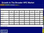 growth in the broader hpc market
