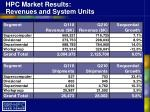 hpc market results revenues and system units