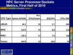 hpc server processor sockets metrics first half of 2010