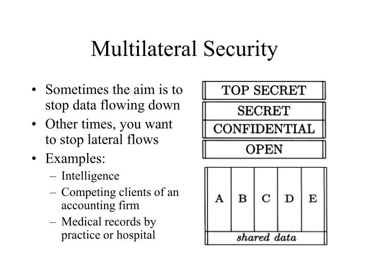 Multilateral Security