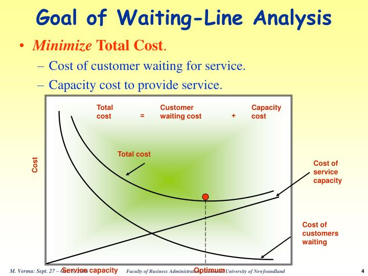waiting line analysis task Effects of task analysis and self-monitoring for children with autism in multiple social settings.
