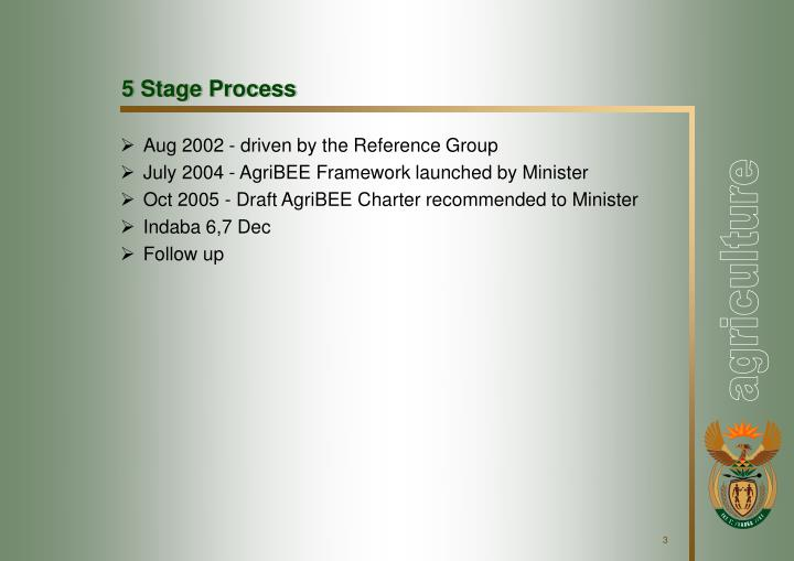 5 Stage Process