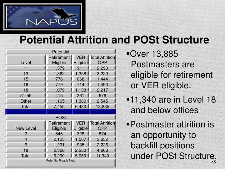 Potential Attrition and POSt Structure