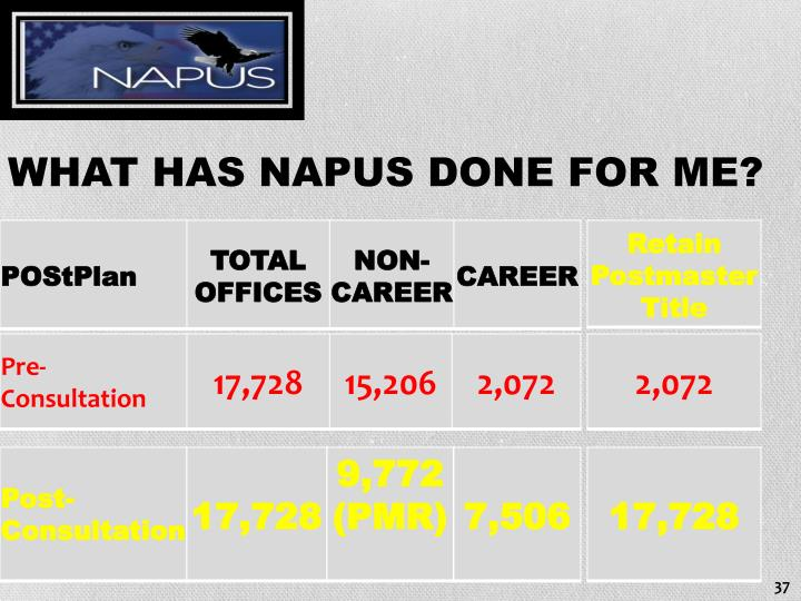 WHAT HAS NAPUS DONE FOR ME?
