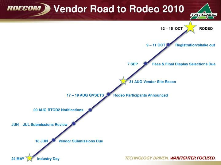 Vendor Road to Rodeo 2010