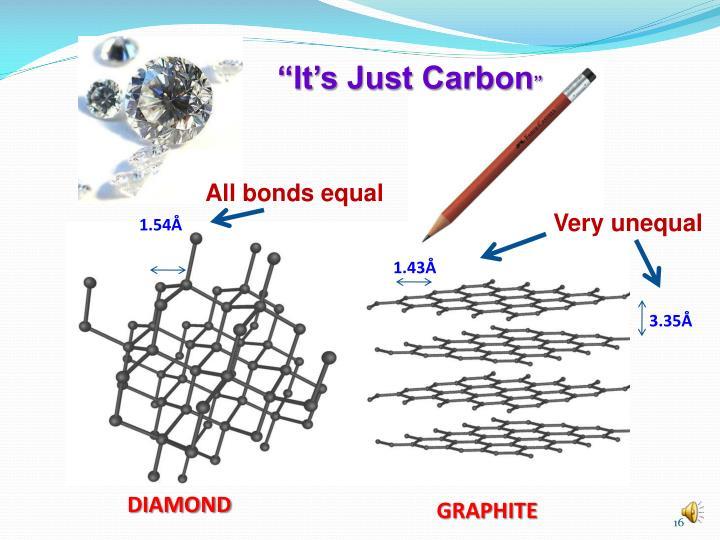 """""""It's Just Carbon"""