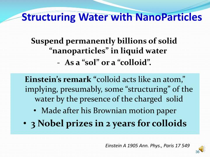 Structuring Water with NanoParticles