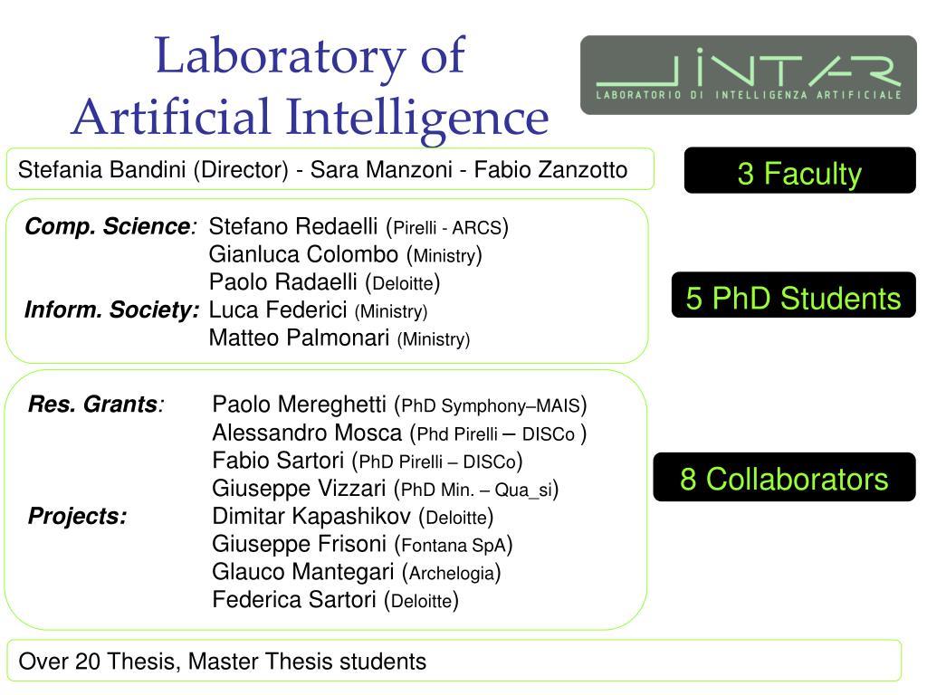 Laboratory of