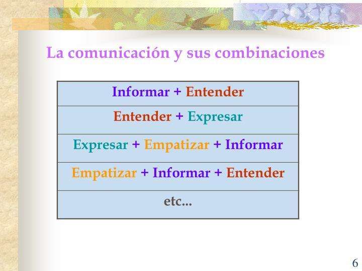 La comunicación y sus combinaciones