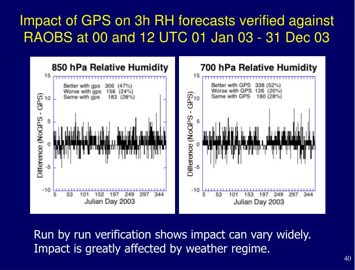 Impact of GPS on 3h RH forecasts verified against RAOBS at 00 and 12 UTC 01 Jan 03 - 31 Dec 03