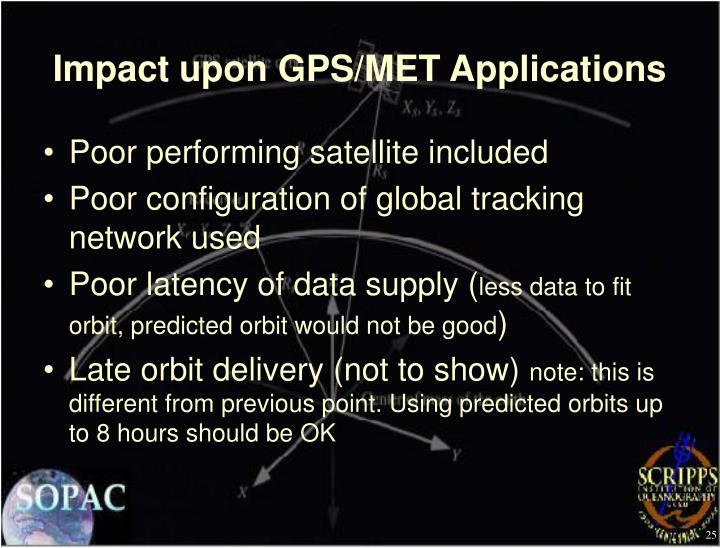 Impact upon GPS/MET Applications