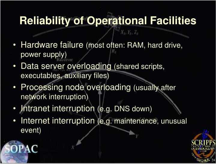 Reliability of Operational Facilities