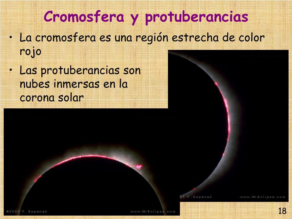 Cromosfera y protuberancias