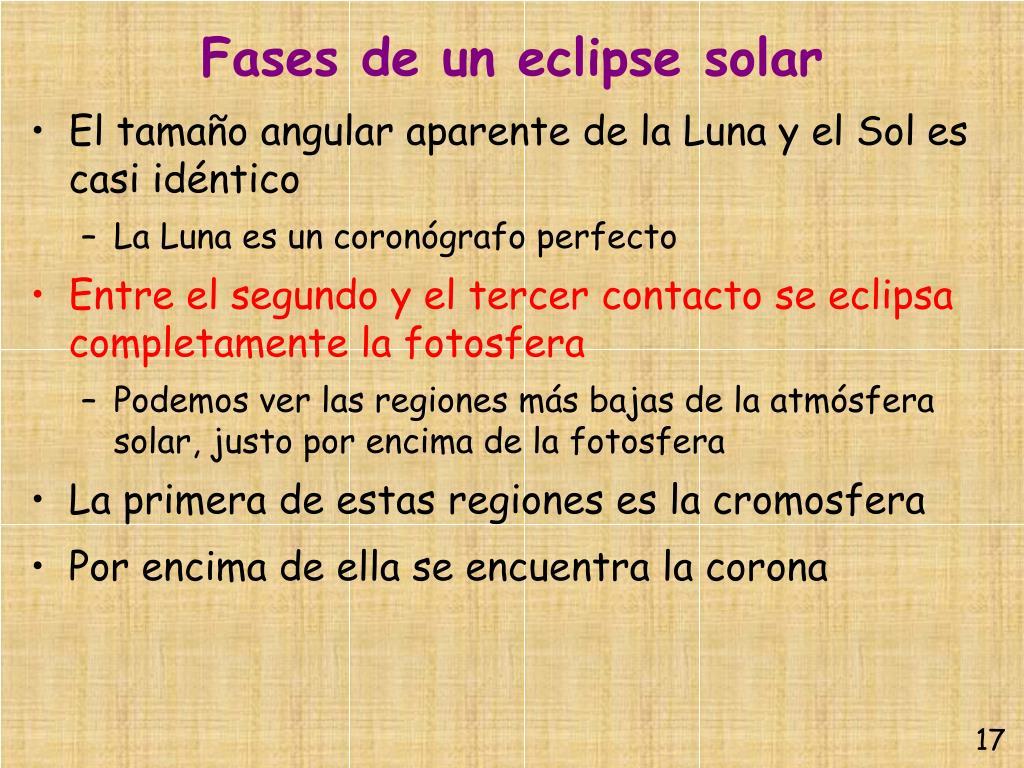 Fases de un eclipse solar