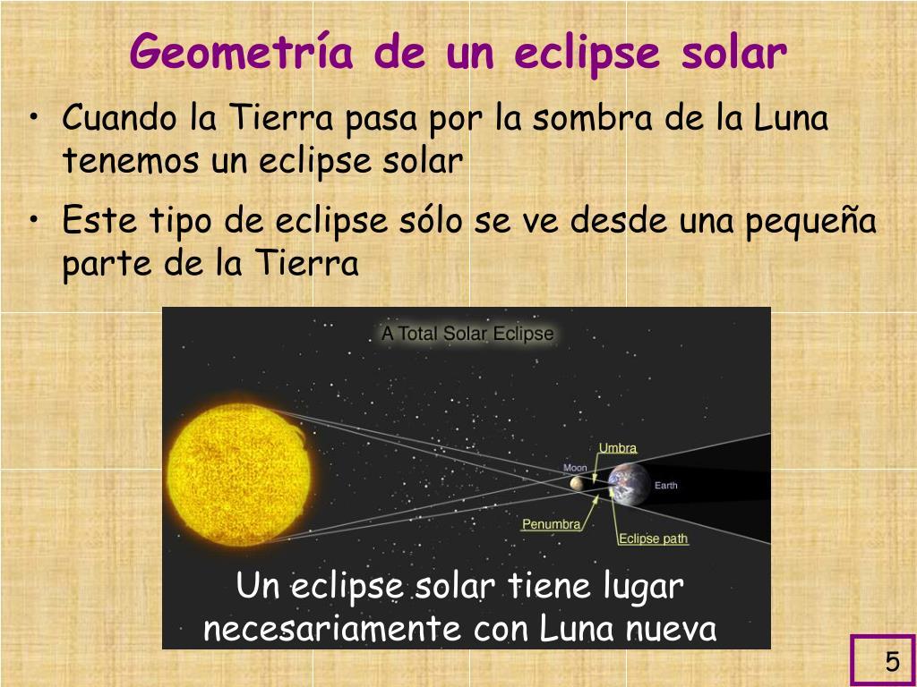 Geometría de un eclipse solar