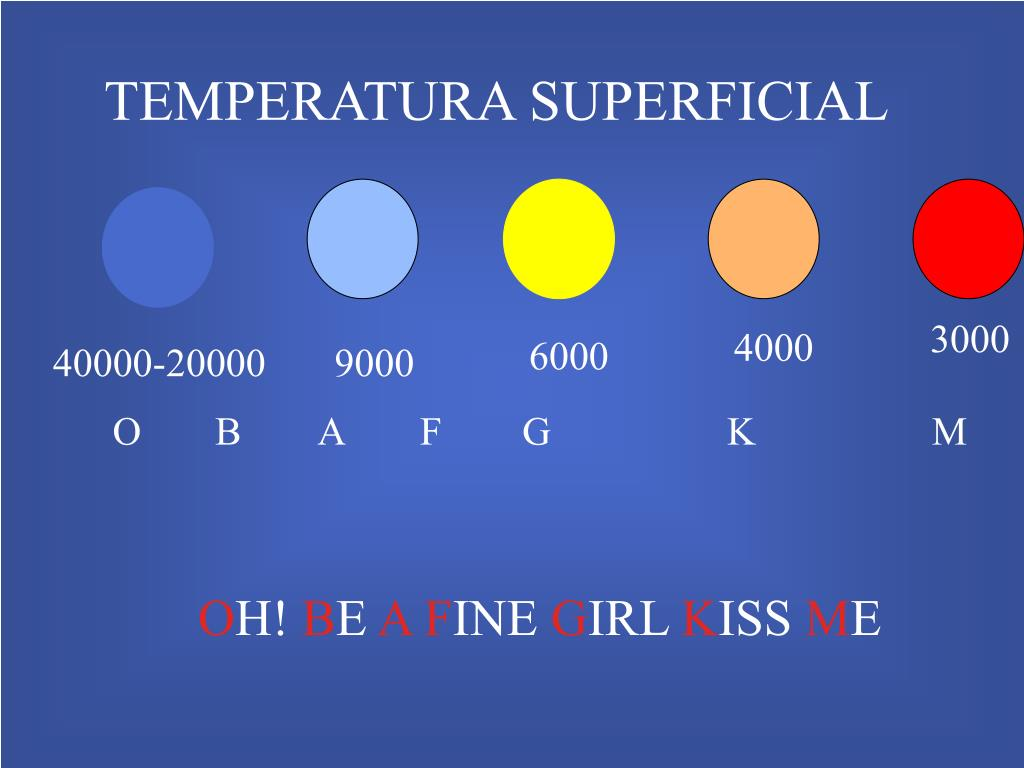 TEMPERATURA SUPERFICIAL