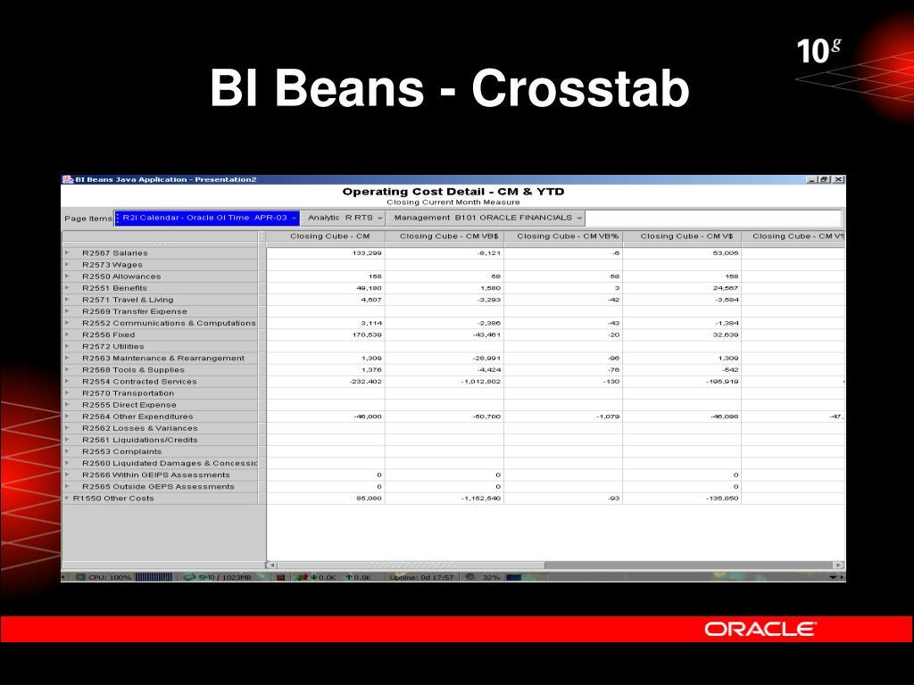 BI Beans - Crosstab