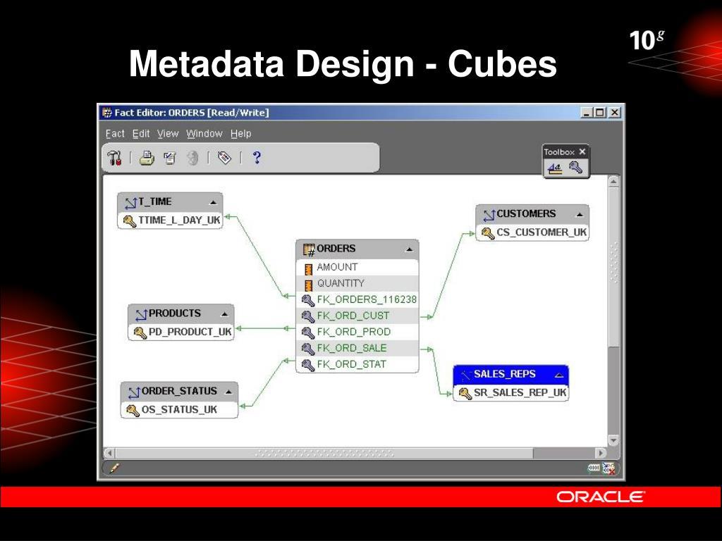 Metadata Design - Cubes