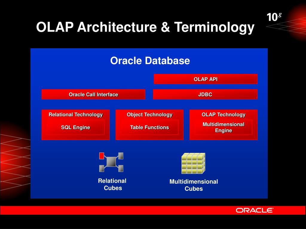 OLAP Architecture & Terminology