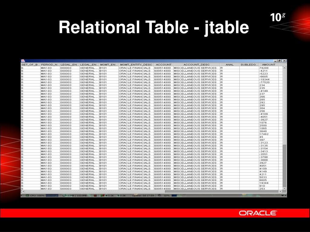 Relational Table - jtable