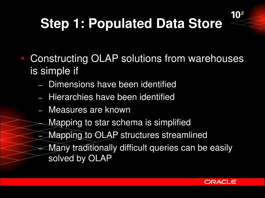 Step 1: Populated Data Store