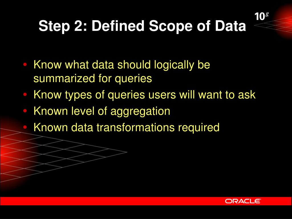 Step 2: Defined Scope of Data